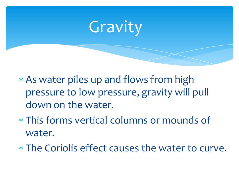 Gravity As water piles up and flows from high pressure to low pressure, gravity will pull down on the water.