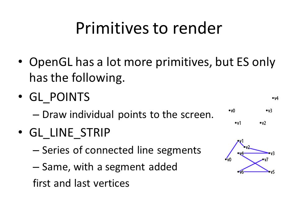 Primitives to render OpenGL has a lot more primitives, but ES only has the following. GL_POINTS. Draw individual points to the screen.