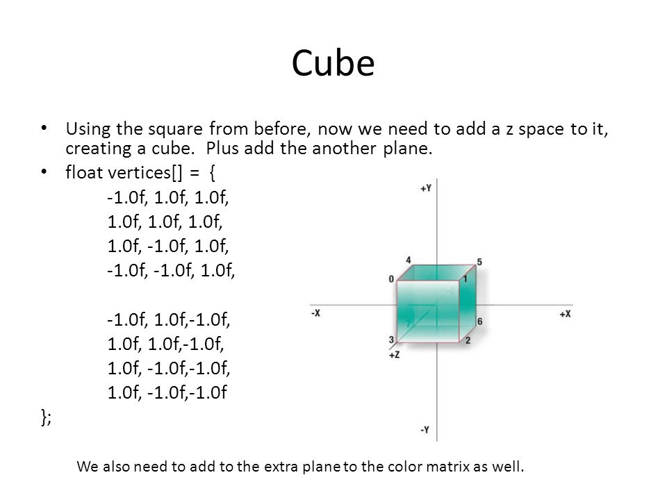 Cube Using the square from before, now we need to add a z space to it, creating a cube. Plus add the another plane.