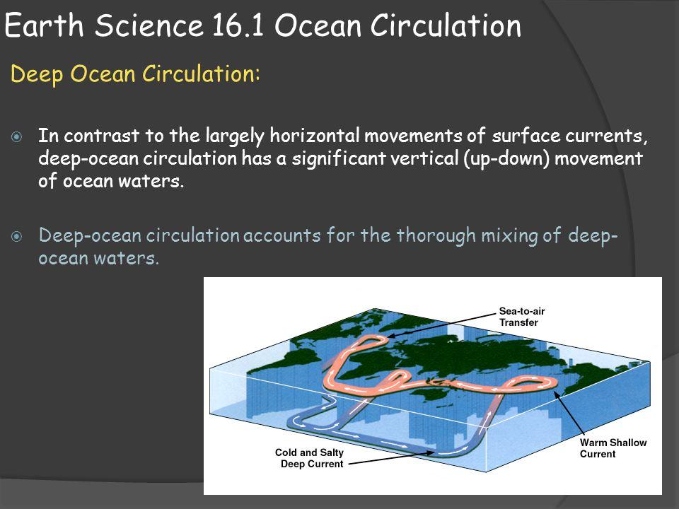 Earth Science 16.1 Ocean Circulation