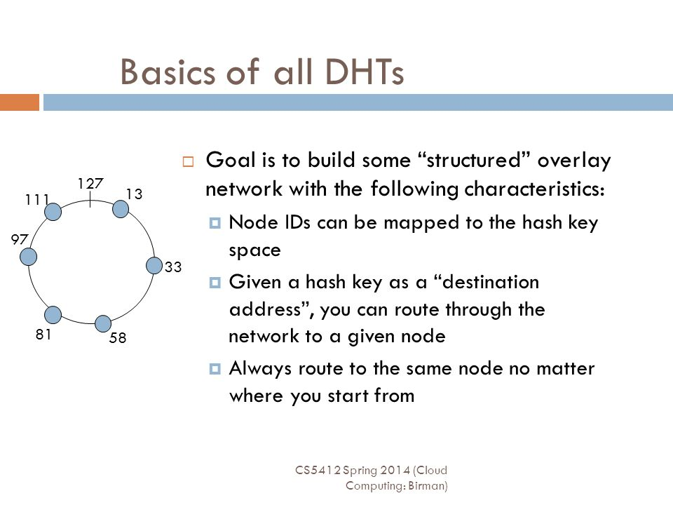 Basics of all DHTs Goal is to build some structured overlay network with the following characteristics: