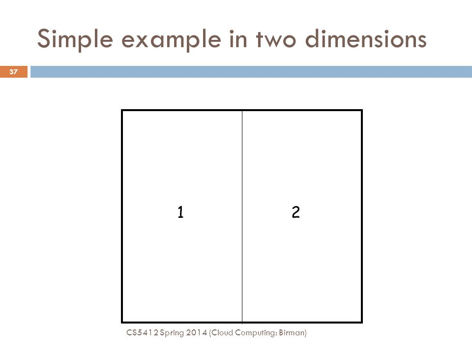 Simple example in two dimensions