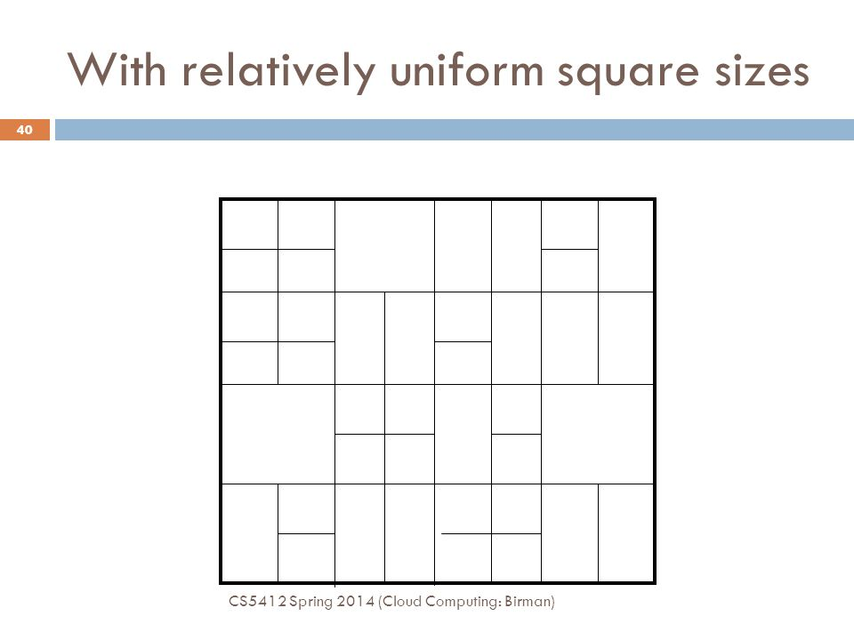 With relatively uniform square sizes
