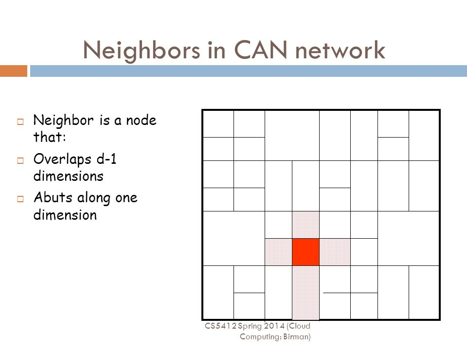 Neighbors in CAN network