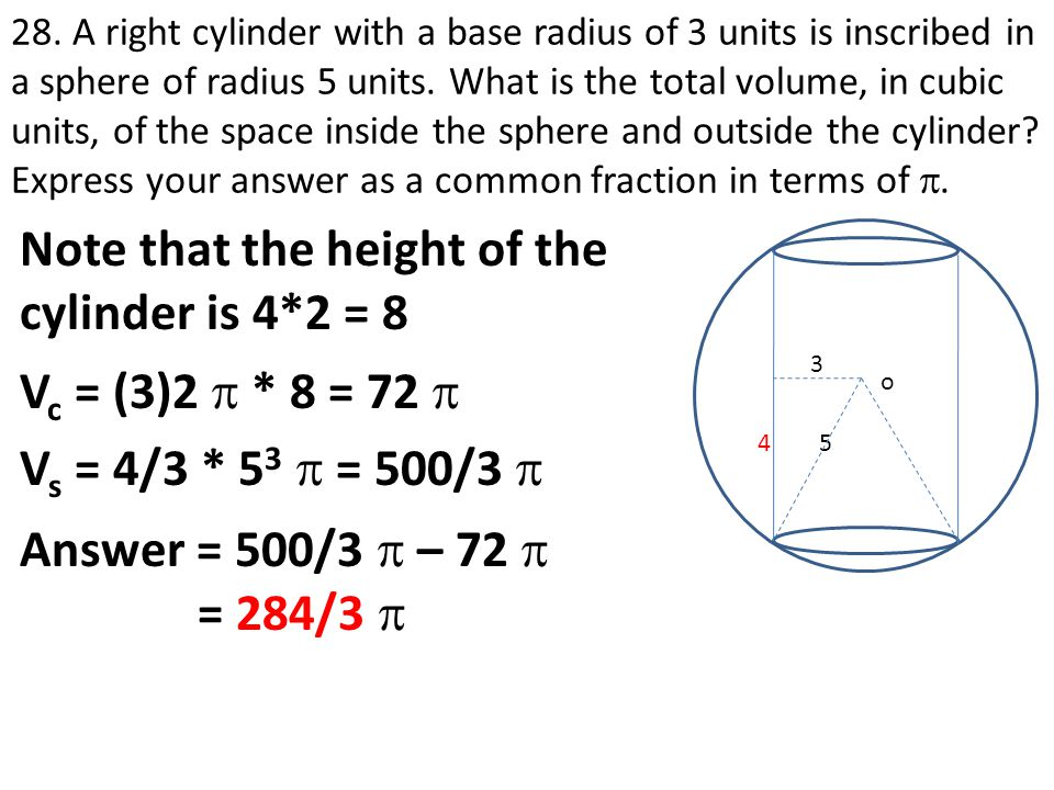 Note that the height of the cylinder is 4*2 = 8