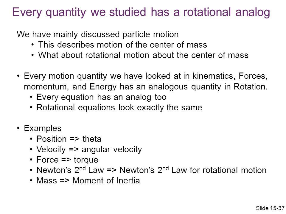Every quantity we studied has a rotational analog