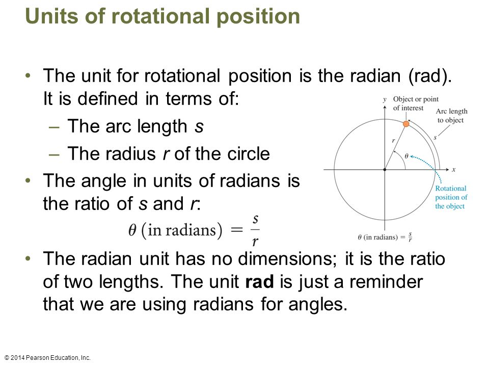 Units of rotational position