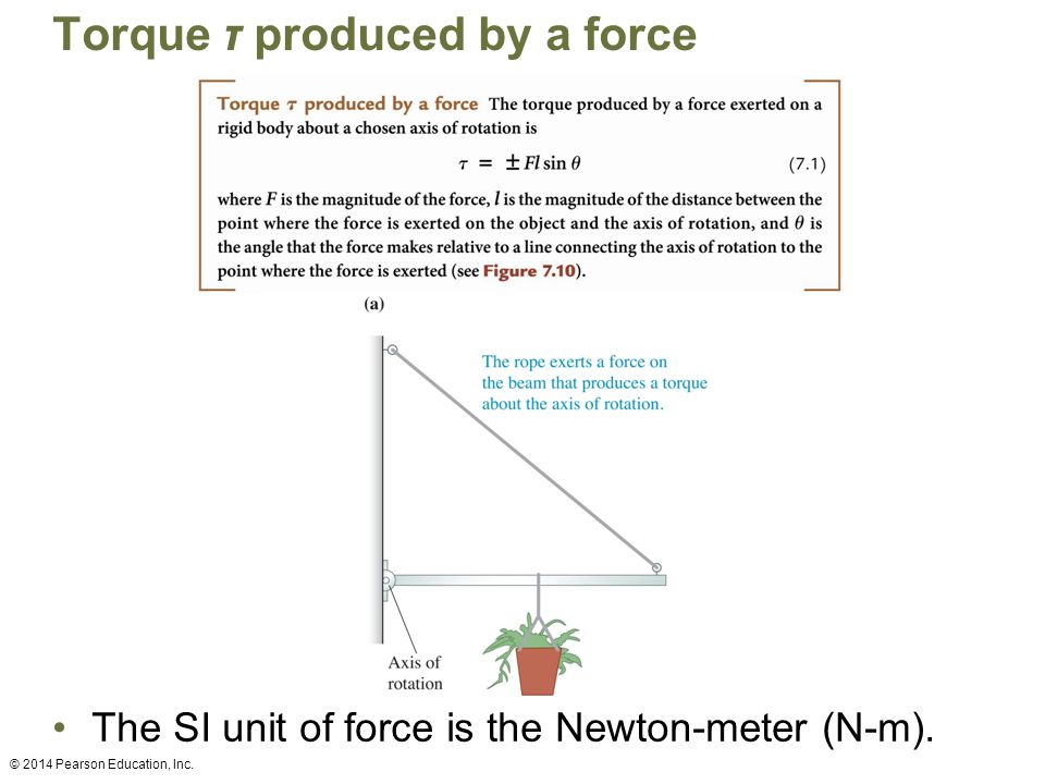 Torque τ produced by a force