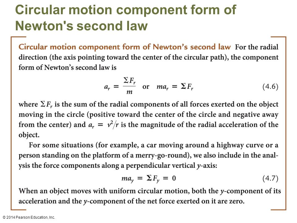 Circular motion component form of Newton s second law