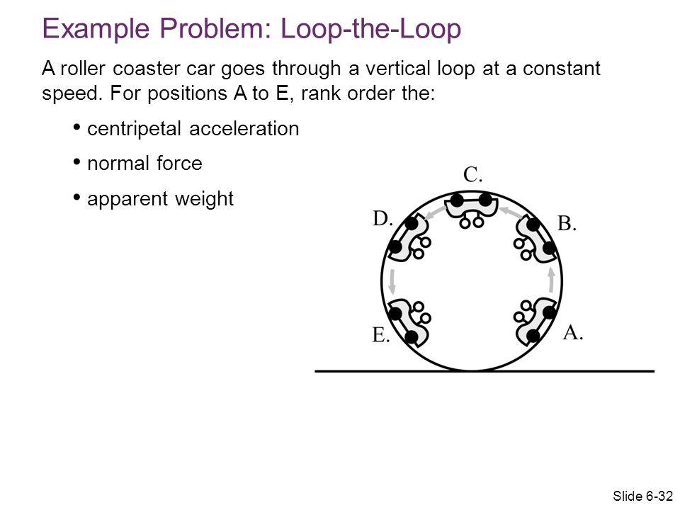 Example Problem: Loop-the-Loop