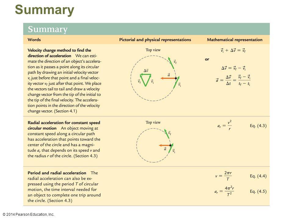 Summary © 2014 Pearson Education, Inc.