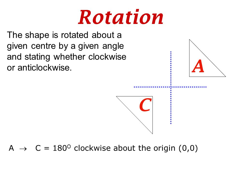 Rotation The shape is rotated about a given centre by a given angle and stating whether clockwise or anticlockwise.