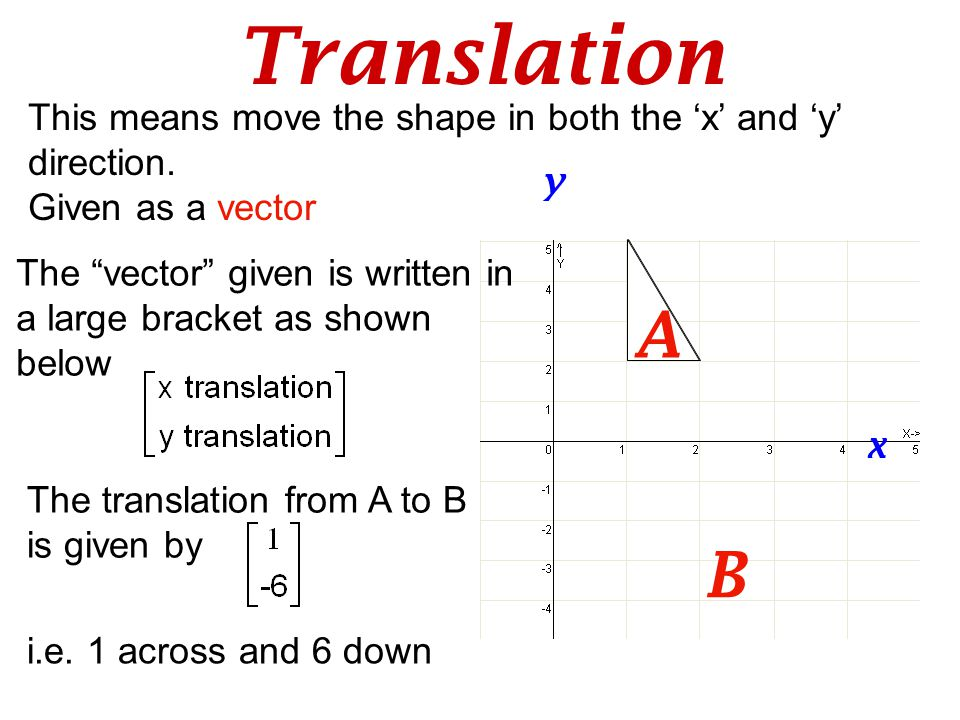 Translation This means move the shape in both the 'x' and 'y' direction. Given as a vector. y.