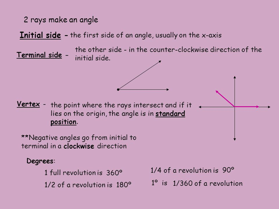 2 rays make an angle Initial side -