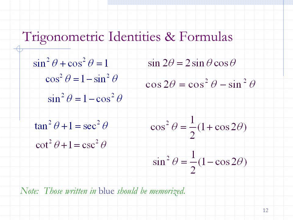 Trigonometric Identities & Formulas