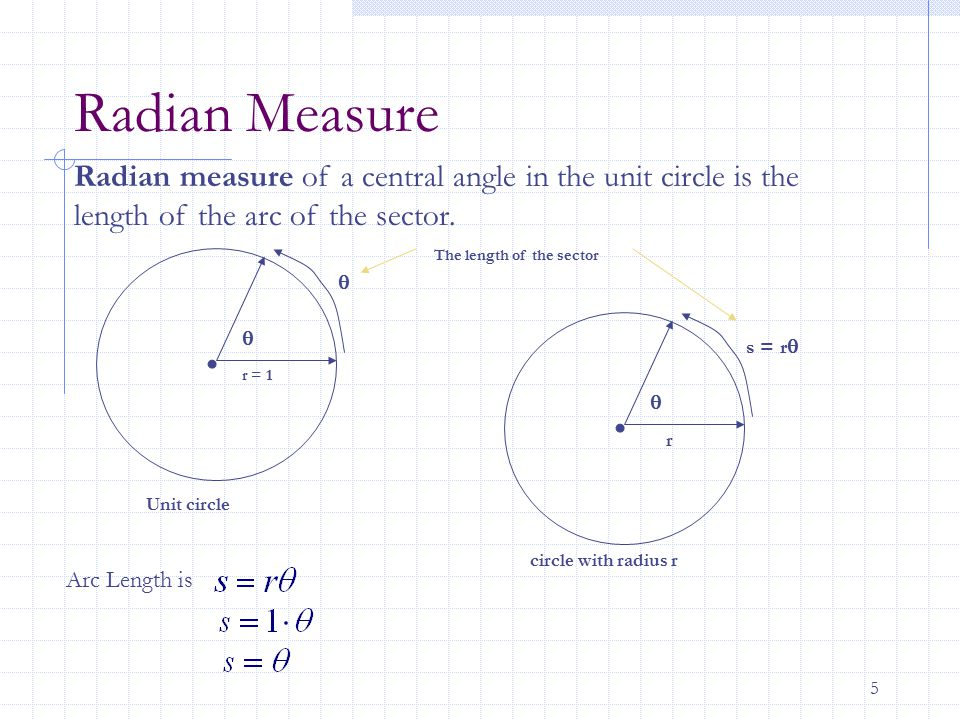 Radian Measure Radian measure of a central angle in the unit circle is the length of the arc of the sector.