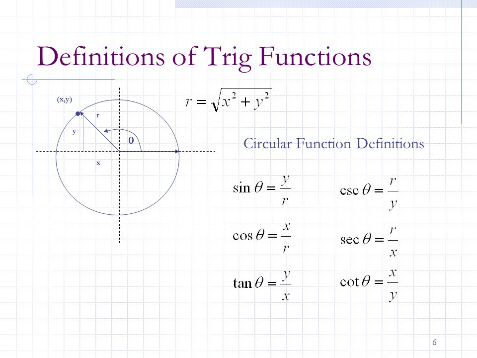 Definitions of Trig Functions