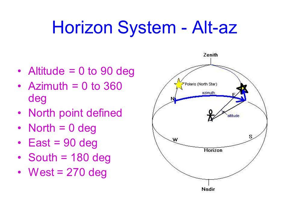 Horizon System - Alt-az