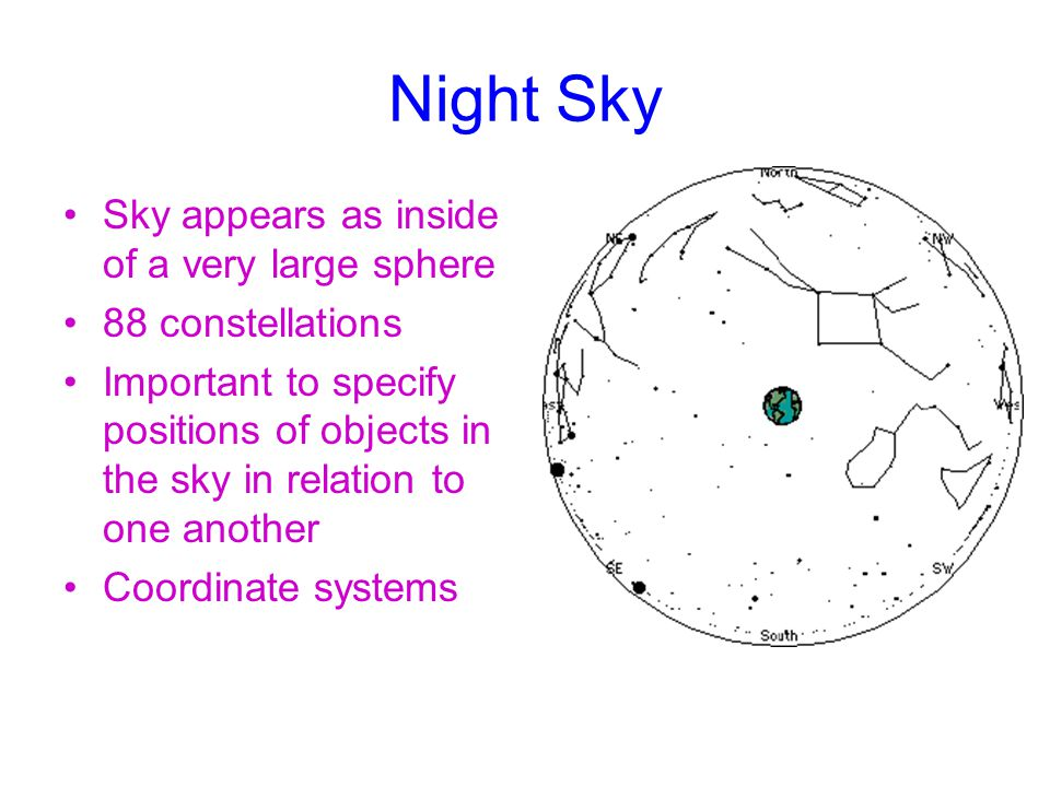 Night Sky Sky appears as inside of a very large sphere