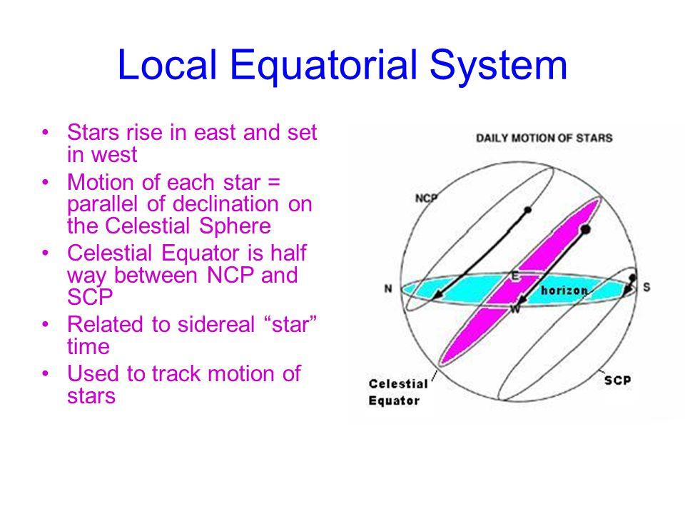 Local Equatorial System