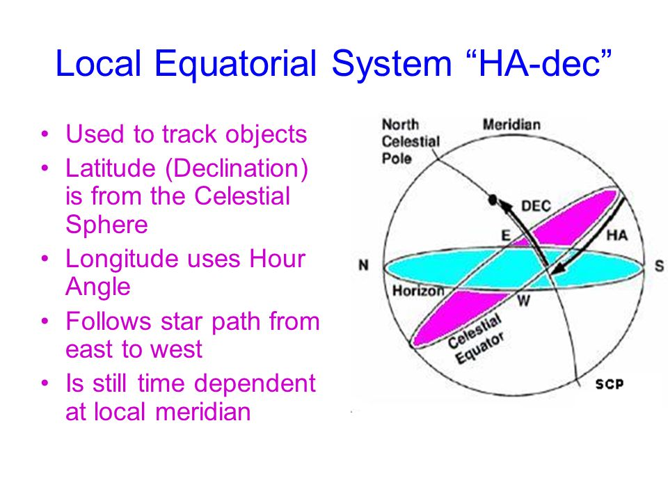 Local Equatorial System HA-dec