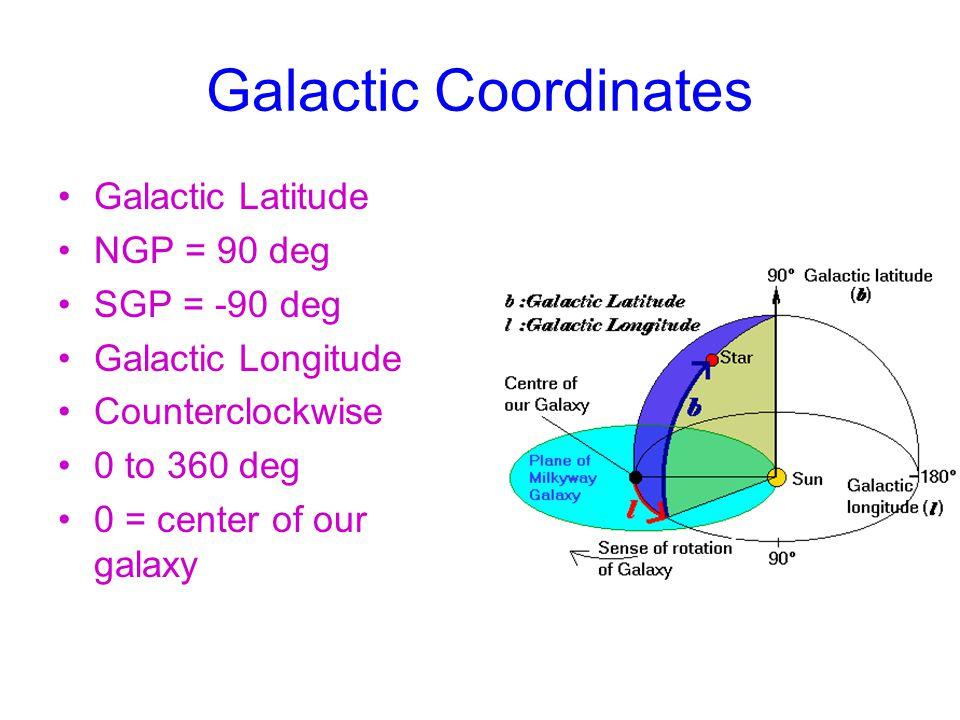 Galactic Coordinates Galactic Latitude NGP = 90 deg SGP = -90 deg
