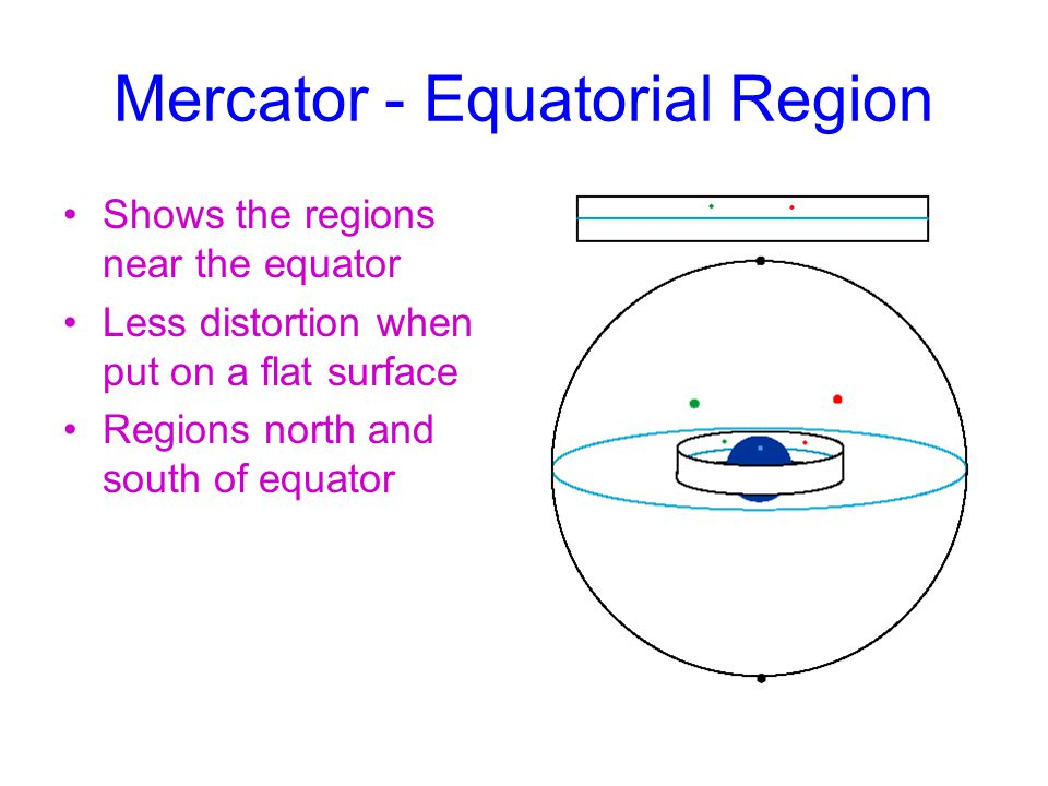 Mercator - Equatorial Region