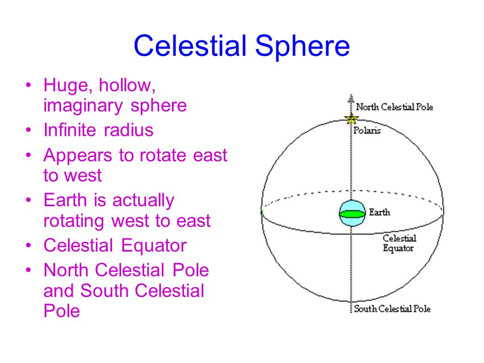 Celestial Sphere Huge, hollow, imaginary sphere Infinite radius