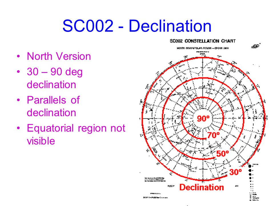 SC002 - Declination North Version 30 – 90 deg declination