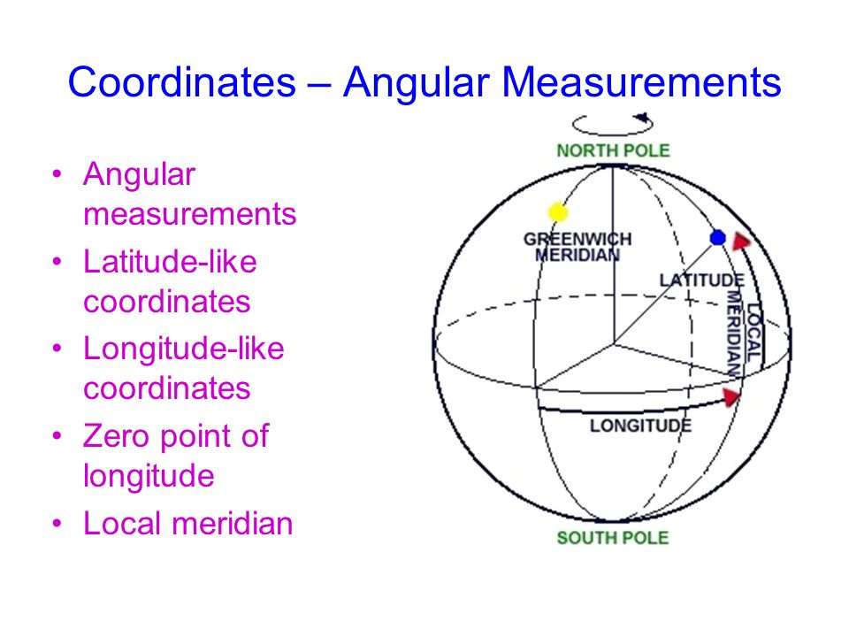 Coordinates – Angular Measurements