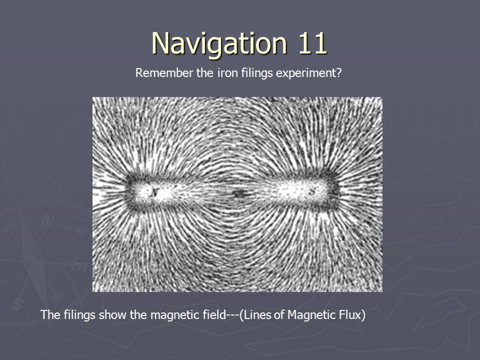 Remember the iron filings experiment