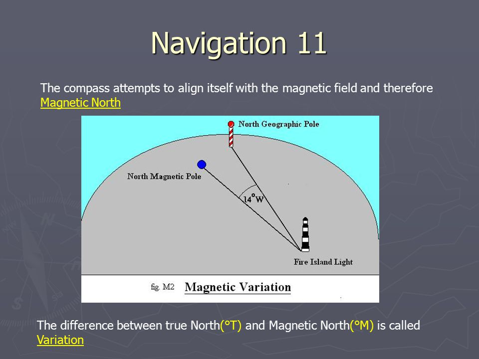 Navigation 11 The compass attempts to align itself with the magnetic field and therefore Magnetic North.