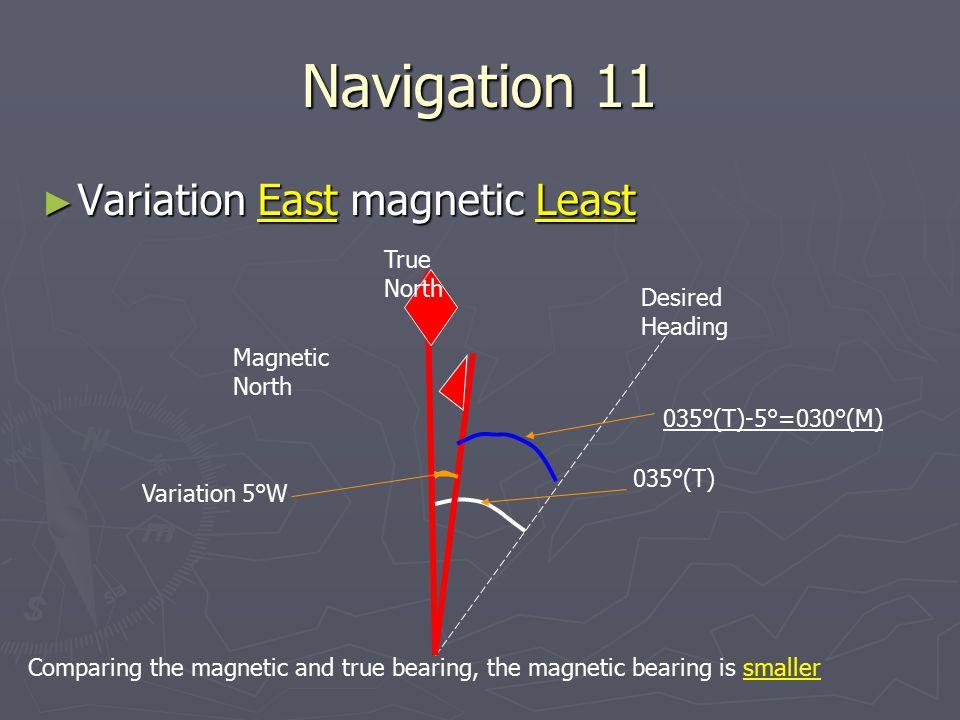 Navigation 11 Variation East magnetic Least True North Desired Heading