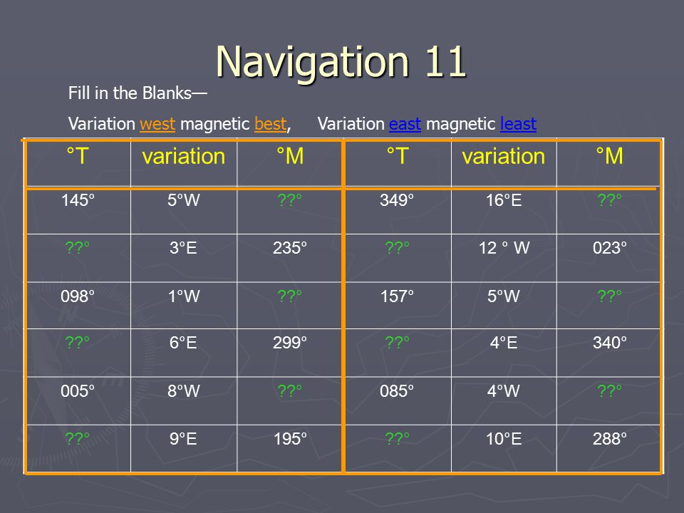 Navigation 11 °T variation °M Fill in the Blanks—