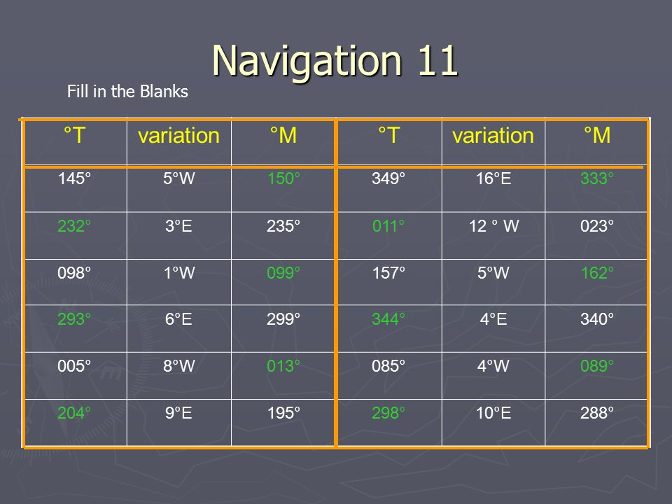 Navigation 11 °T variation °M Fill in the Blanks 145° 5°W 150° 349°