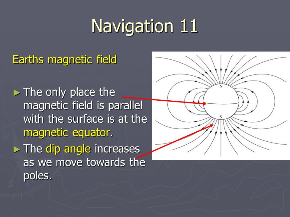 Navigation 11 Earths magnetic field