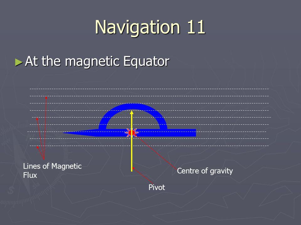 Navigation 11 At the magnetic Equator Lines of Magnetic Flux