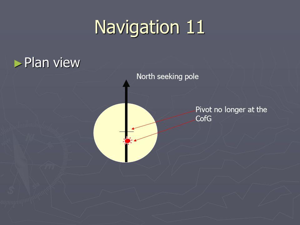 Navigation 11 Plan view North seeking pole Pivot no longer at the CofG