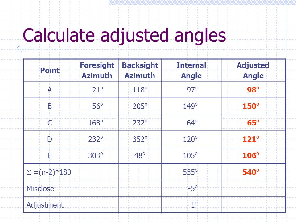 Calculate adjusted angles