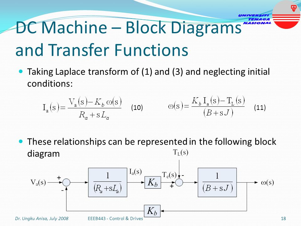 DC Machine – Block Diagrams and Transfer Functions