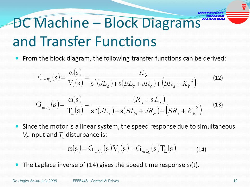 how to create block diagram from transfer function