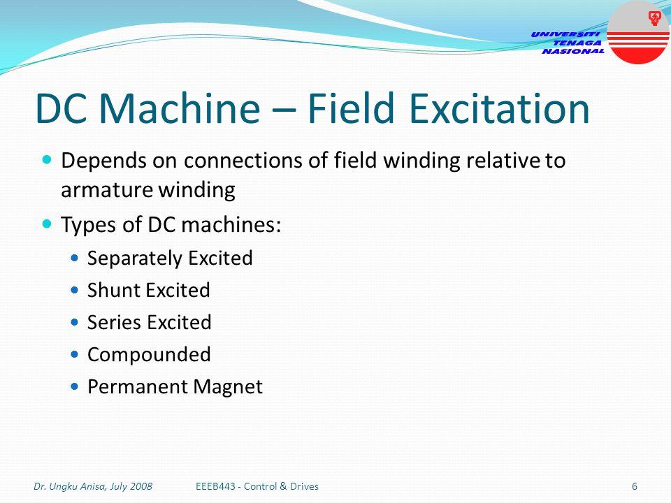 DC Machine – Field Excitation