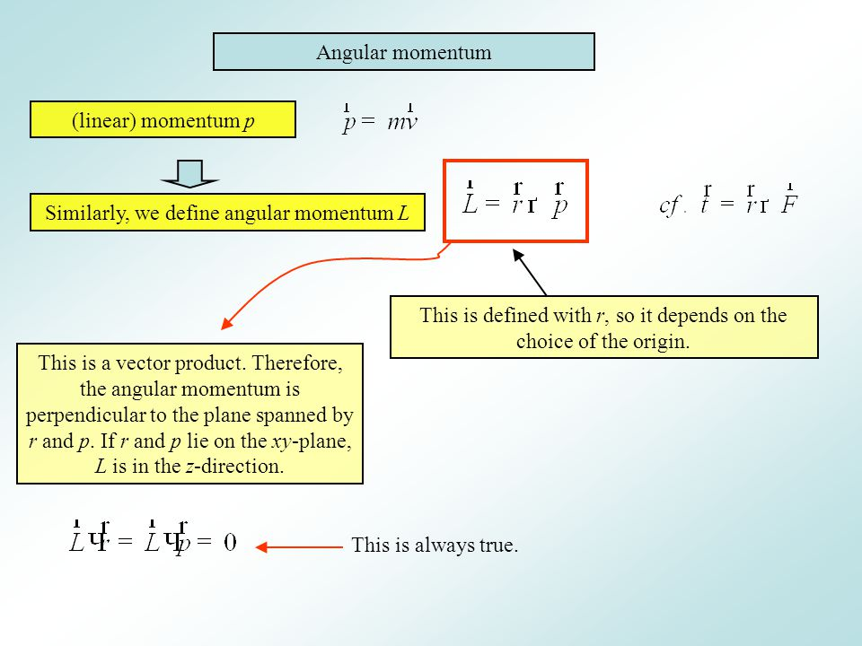 Similarly, we define angular momentum L