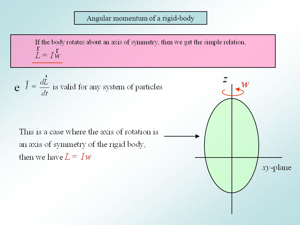 Angular momentum of a rigid-body