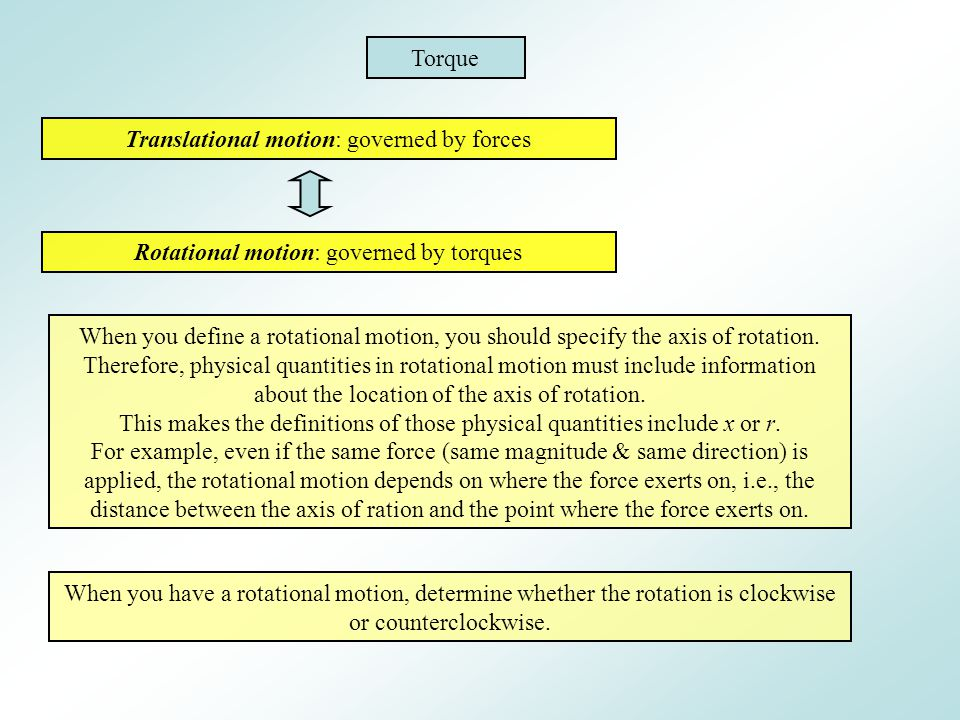 Translational motion: governed by forces