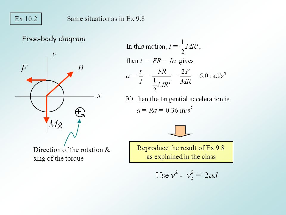 Reproduce the result of Ex 9.8 as explained in the class