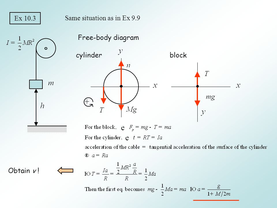 Ex 10.3 Same situation as in Ex 9.9 Free-body diagram cylinder block Obtain v !