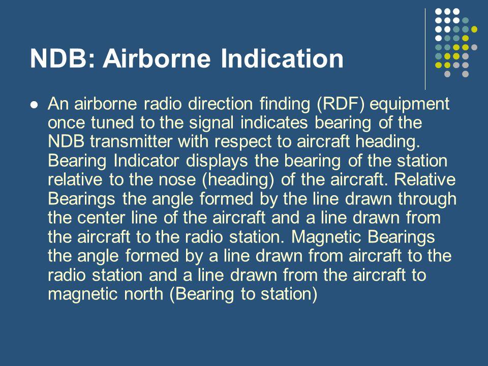 NDB: Airborne Indication