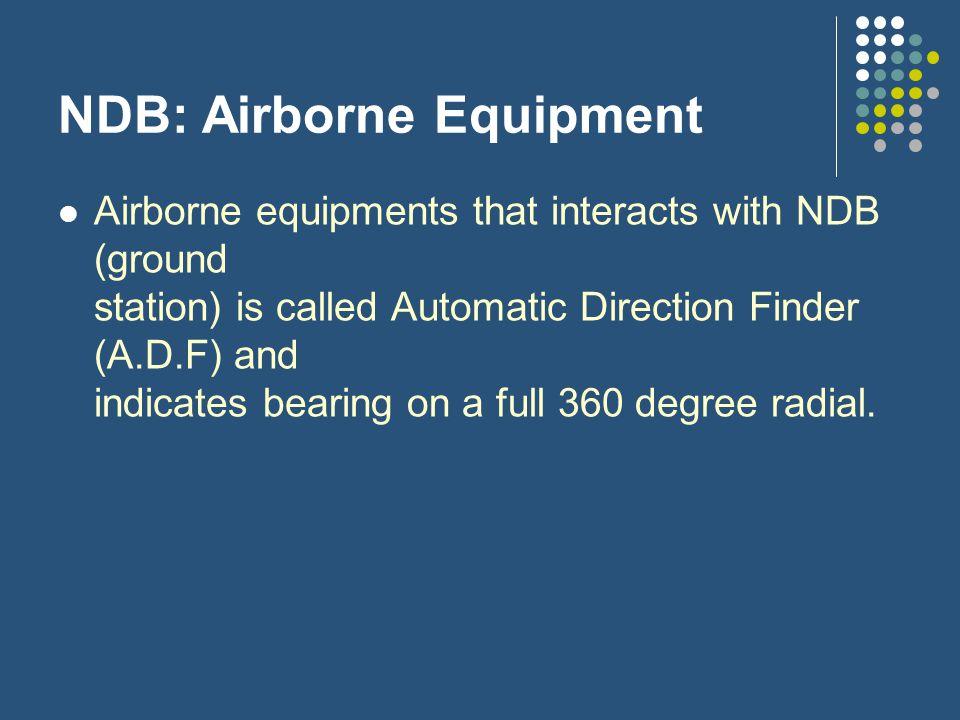 NDB: Airborne Equipment