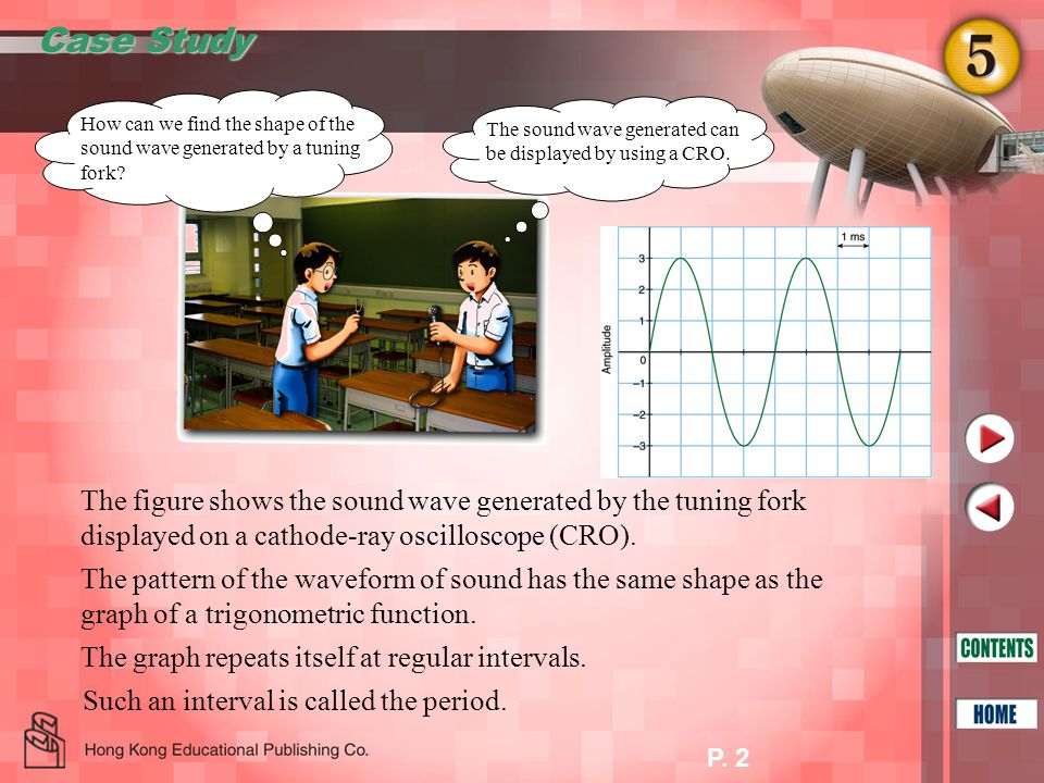 Case Study How can we find the shape of the sound wave generated by a tuning fork The sound wave generated can.